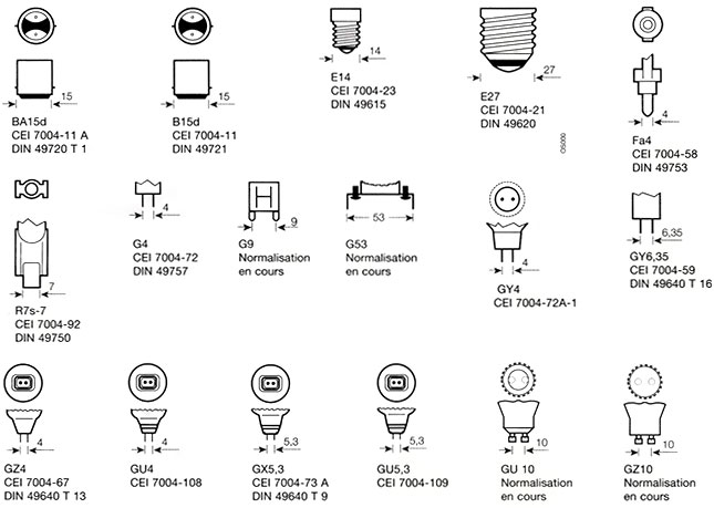 rentalp diffusion toutes les lampes pour tous les usages identification des culots. Black Bedroom Furniture Sets. Home Design Ideas